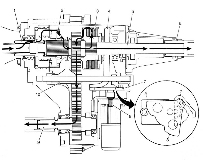 Chevy Blazer Transfer Case Diagram